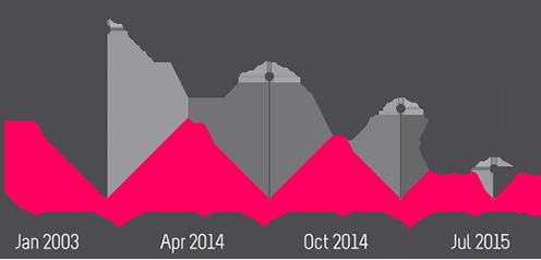PowerSMART Business Electricity Provider